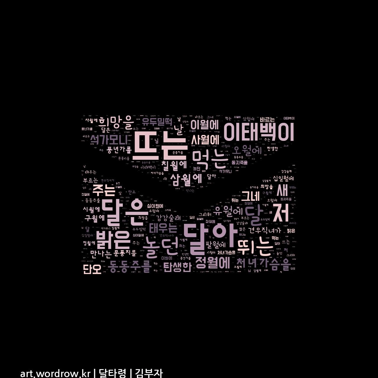 워드 클라우드: 달타령 [김부자]-37